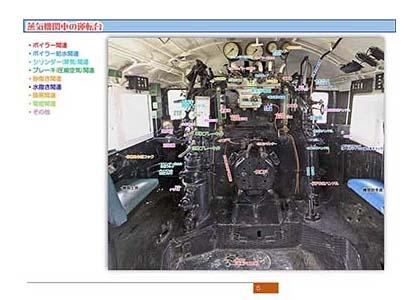 蒸気機関車の運転台