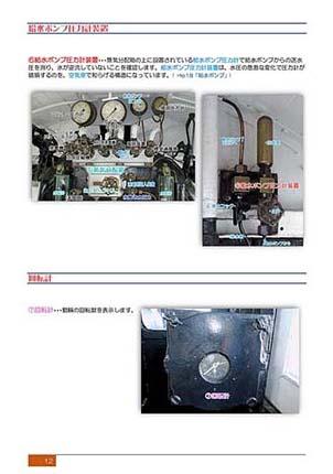 給水ポンプ圧力計装置・回転計