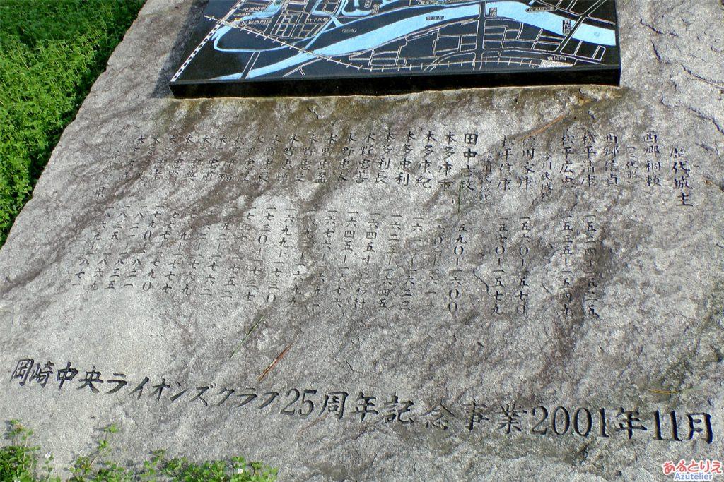 岡崎城の歴代藩主