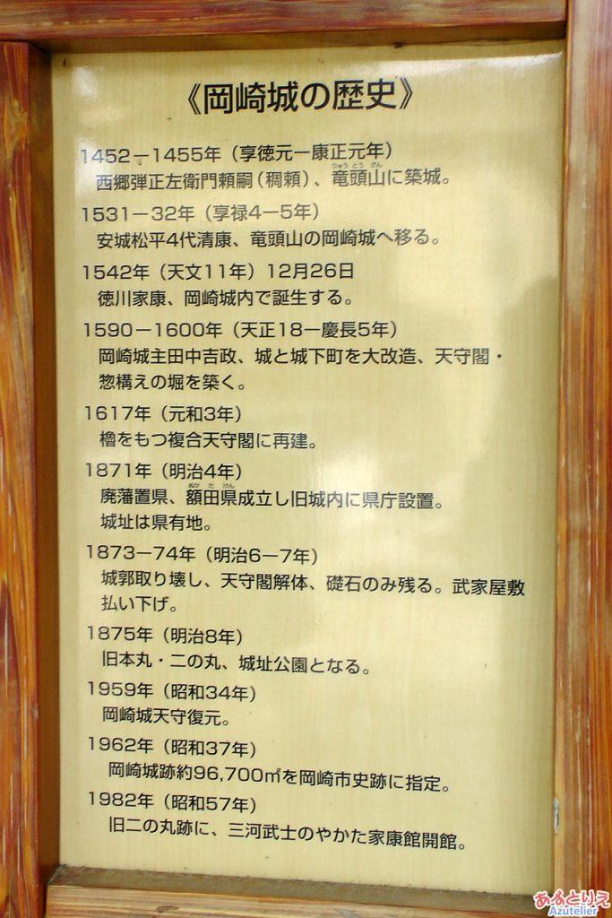 岡崎城の歴史
