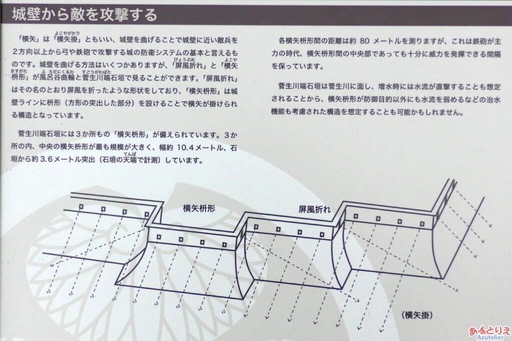 横矢掛の機能と構造