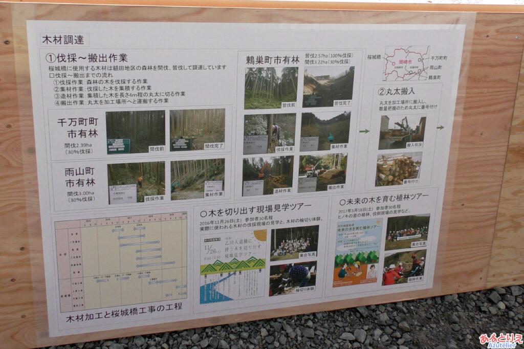 額田の木を使用しています
